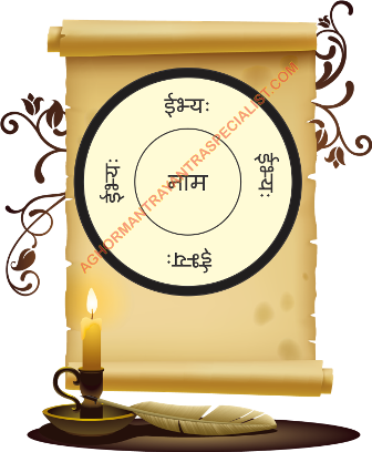 Vashikaran Yantra For Controlling A Person