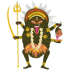 Kala Jadu Vashikaran Mantra For Love Back