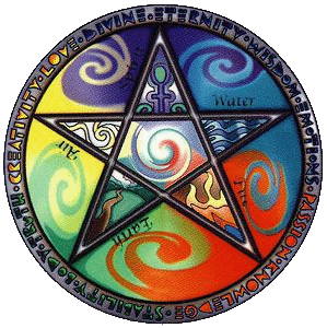 Real Love Spells That Really Work Fast