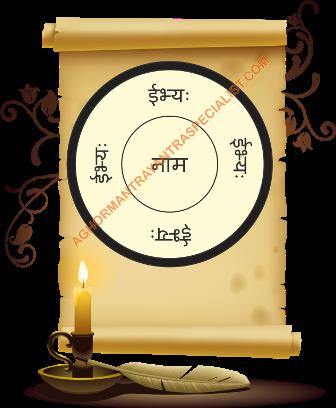 Vashikaran Yantra For Controlling A Person